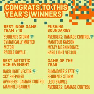 Utah Game Dev Choice Awards 2019 Winners
